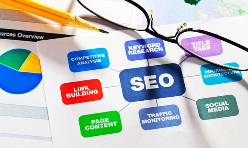 6 Latest Trends in Search Engine Optimization